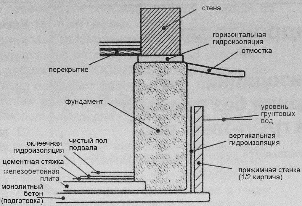 мастика кн-2 в челябинске
